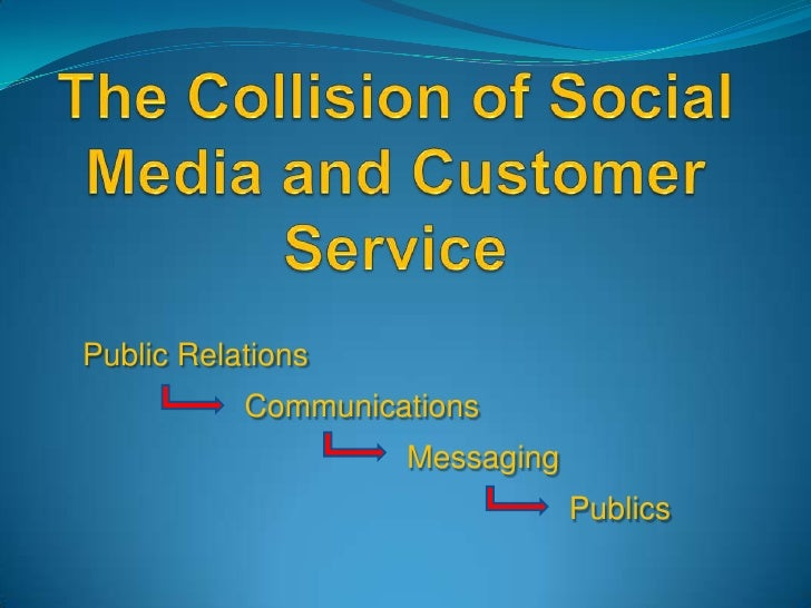 The Collision of Social Media and Customer Service<br />Public Relations<br />Communications<br />Messaging<br />...