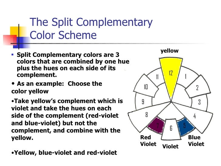 7 The Split Complementary Color Scheme