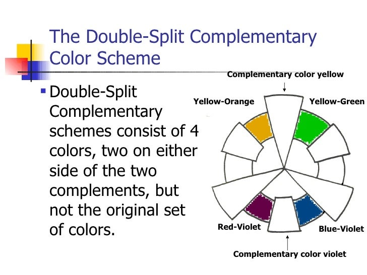 8 The Double Split Complementary Color Scheme