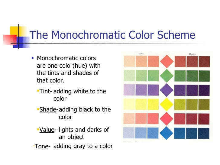 Monochromatic Color Scheme Definition the color wheel