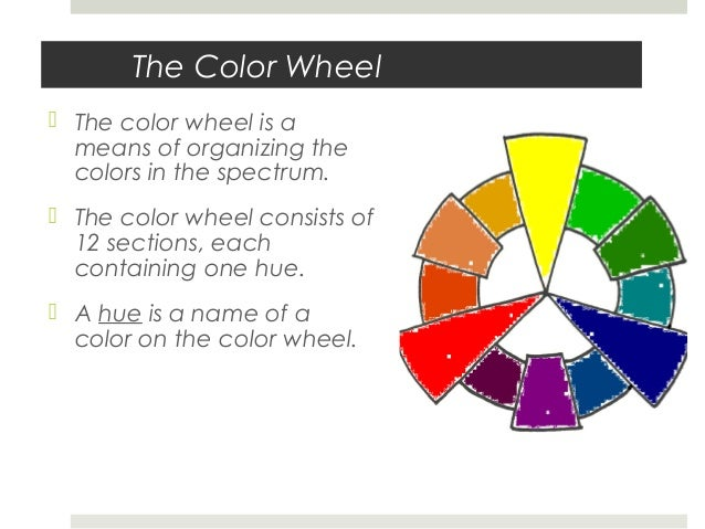 The Color Wheel  The color wheel is a means of organizing the colors in the spectrum.  The color wheel consists of 12 se...