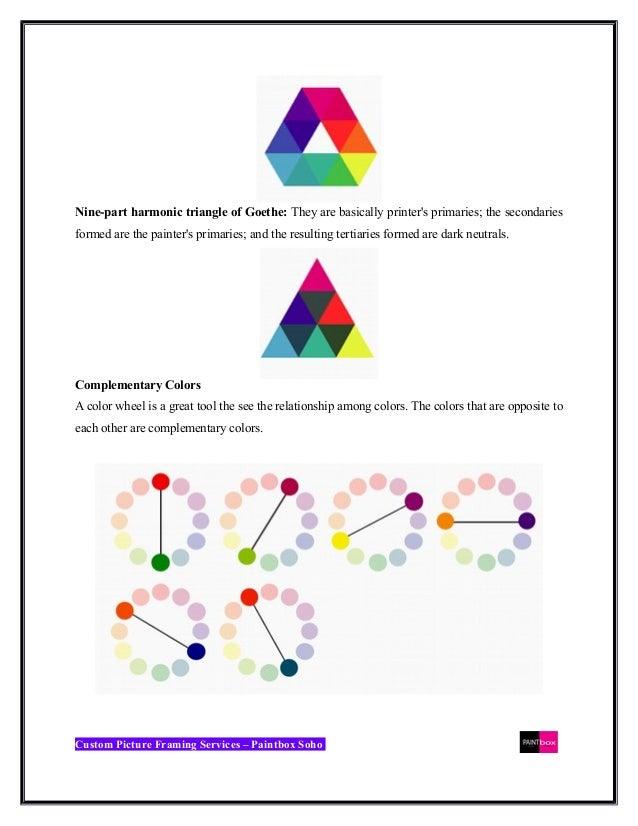 Custom Picture Framing Services Paintbox Soho 4 Nine Part Harmonic Triangle