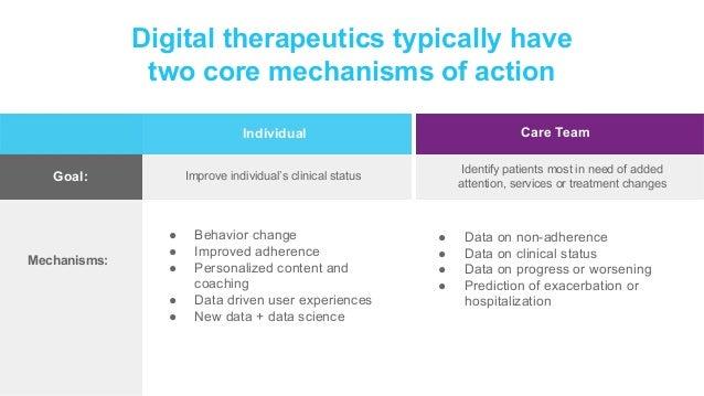 The coming era of digital therapeutics nrc live - sept 2018