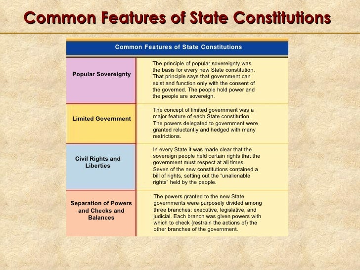 what were the basic provisions of early state constitutions