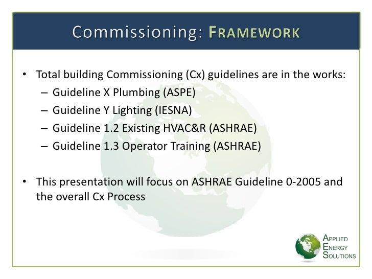 Ashrae guideline 1 1 2007 download yahoo for Ashrae 62 1 table 6 1