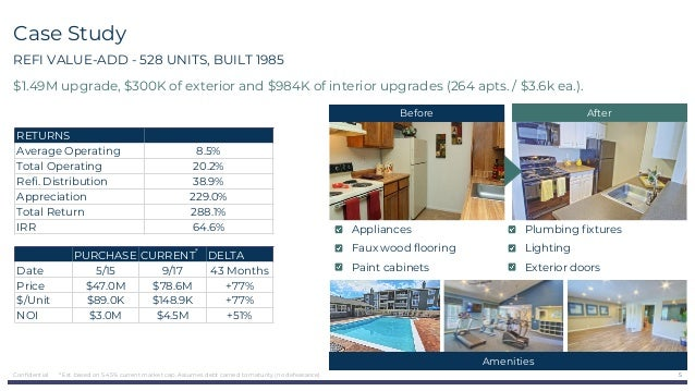 unicorn business plans real estate pitch deck