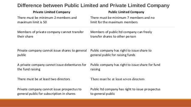 company law a difference in the Skill depends on the nature of the company's business, that our law does not require a director to have special business acumen risk duties of directors and.