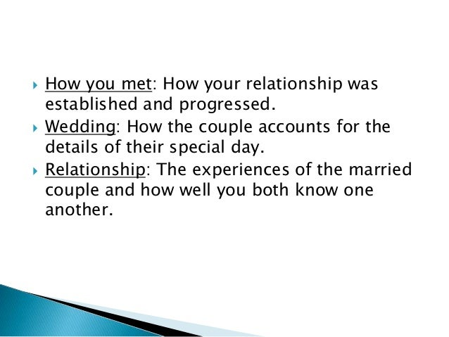 Marriage Based Green Card Interview - The Complete Guide