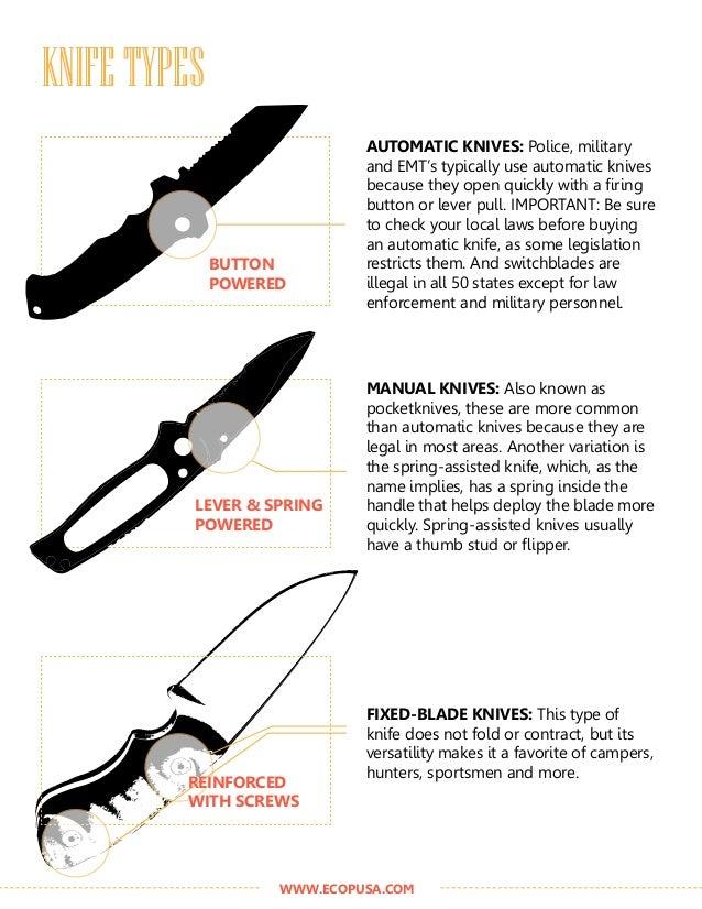 ECOP USA: The Complete Knife Survival Giude