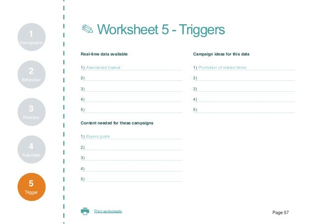 Email Marketing Box Set Pure360 – Smart Recovery Worksheets