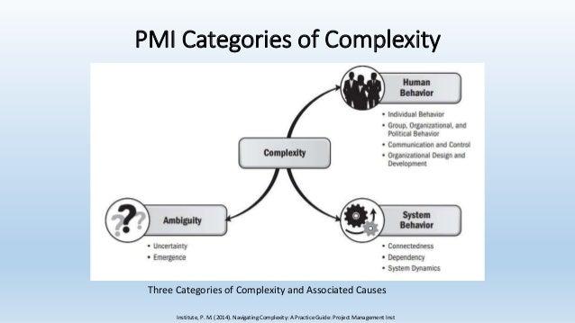 Pmi and case study