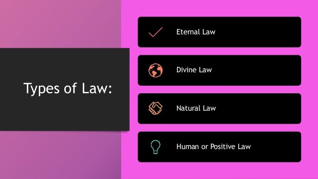 Types of Law: Eternal Law Divine Law Natural Law Human or Positive Law