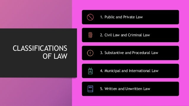 CLASSIFICATIONS OF LAW 1. Public and Private Law 2. Civil Law and Criminal Law 3. Substantive and Procedural Law 4. Munici...