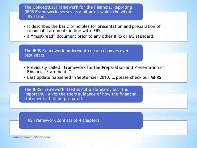 the conceptual framework for financial reporting The views expressed in this presentation are those of the presenter, not necessarily those of the iasb or ifrs foundation international financial reporting standards.