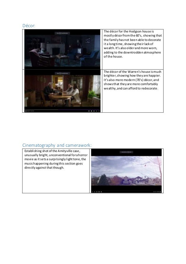 essay on horror movies like blackandwhite 4