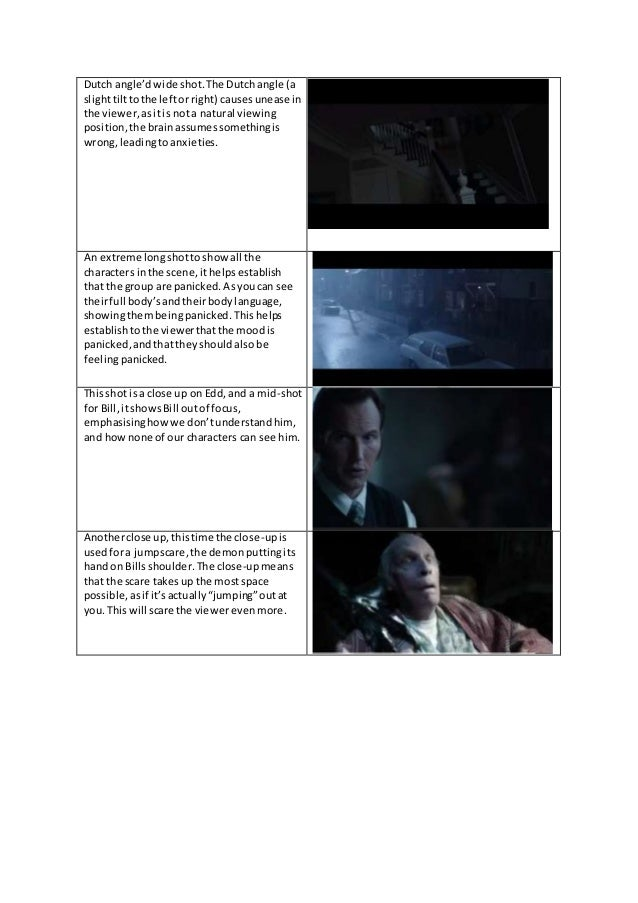essay on horror movies 5