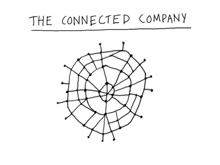 The connected company Slide 1