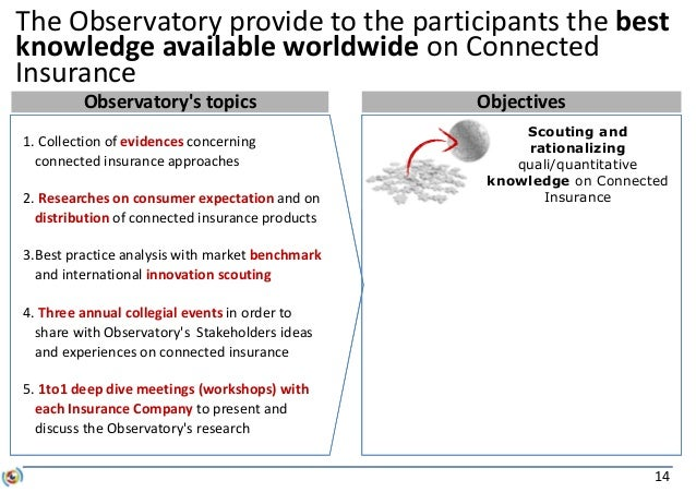 14 The Observatory provide to the participants the best knowledge available worldwide on Connected Insurance Scouting and ...