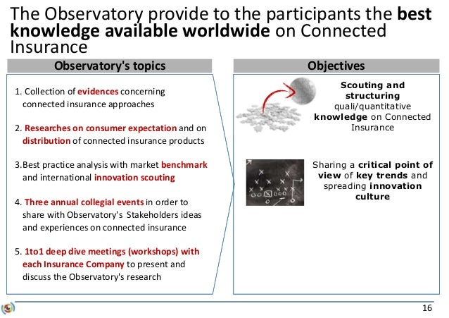 16 The Observatory provide to the participants the best knowledge available worldwide on Connected Insurance Scouting and ...