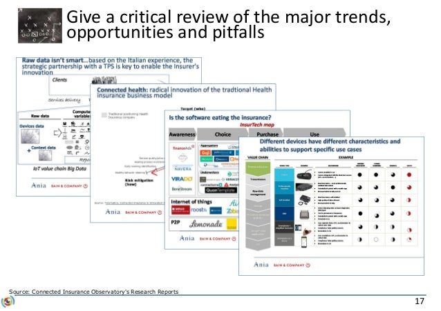 17 Give a critical review of the major trends, opportunities and pitfalls Source: Connected Insurance Observatory's Resear...