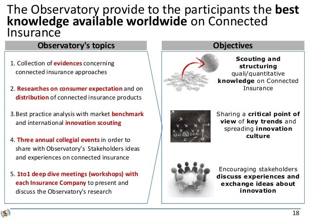 18 Observatory's topics Objectives The Observatory provide to the participants the best knowledge available worldwide on C...
