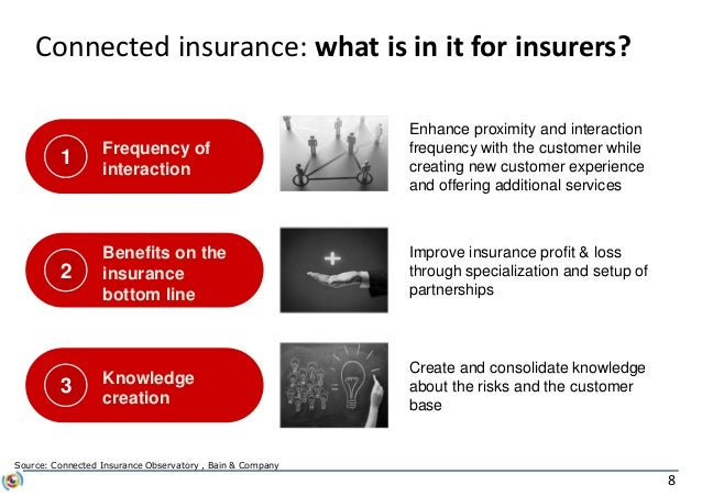 8 Connected insurance: what is in it for insurers? Improve insurance profit & loss through specialization and setup of par...