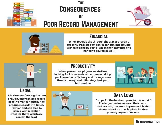 The effects of poor data management