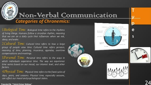 Non Verbal Communication Major Media Of Oral Communication While time can be measured objectively by watches and clocks, the importance of time in everyday life is subject to many interpretations. non verbal communication major media