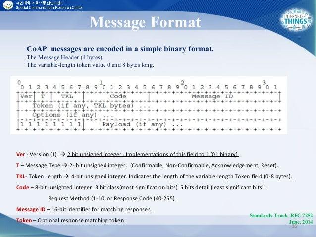 CoAP messages are encoded in a simple binary format. The Message Header (4 bytes). The variable-length token value 0 and 8...