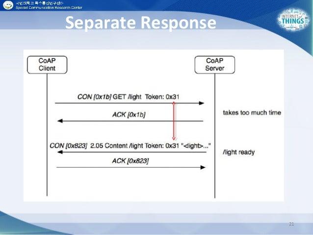 Separate Response 21