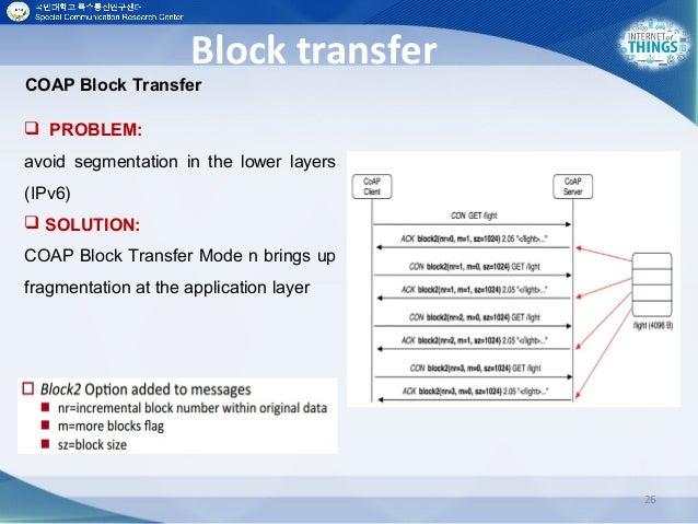 Block transfer 26 COAP Block Transfer  PROBLEM: avoid segmentation in the lower layers (IPv6)  SOLUTION: COAP Block Tran...