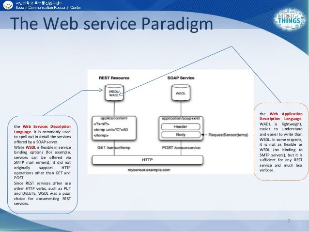 The Web service Paradigm 7 the Web Services Description Language. It is commonly used to spell out in detail the services ...