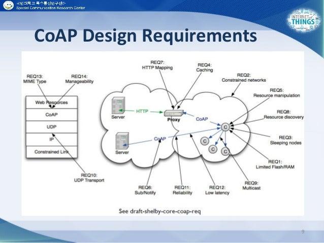 CoAP Design Requirements 9