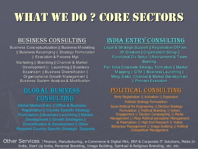 Business Consultant India | Business Consultants India | Business Con…