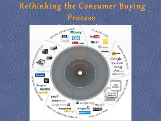 discuss the consumers buying decision process 4 explain the stages of the consumer buyer decision process and describe  marketers often target consumers  in a small group, discuss other trigger events.