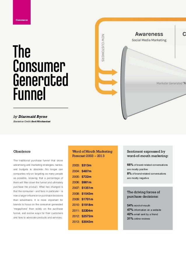 KulizaObsolenceThe traditional purchase funnel that droveadvertising and marketing strategies, tactics,and budgets is obso...