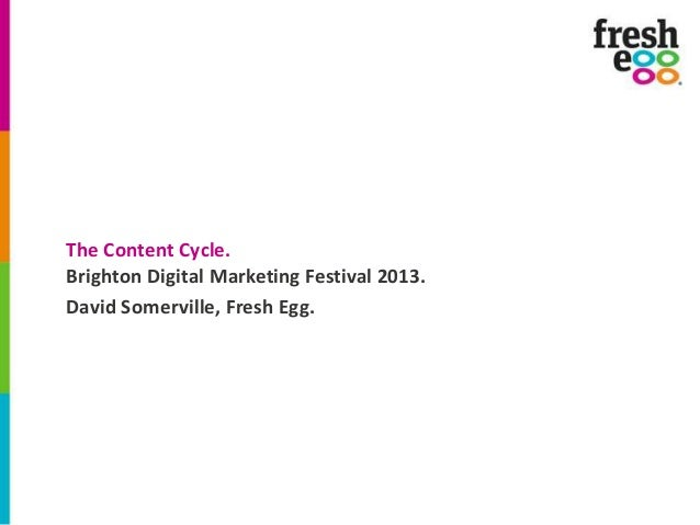 The Content Cycle. Brighton Digital Marketing Festival 2013. David Somerville, Fresh Egg.