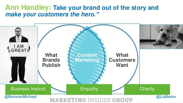 MARKETING INSIDER GROUP We hear lots of questions about content marketing . . . What is content marketing? How do I get my...
