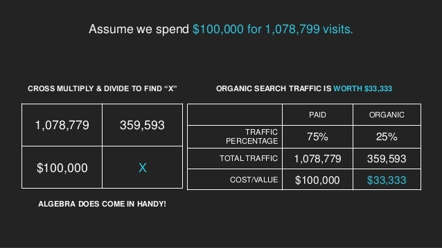 Source: Inc, 2 Web Metrics You Should be Watching All the Time, 2014 Repeat Visitor Ratio (RVR) measures the percentage of...