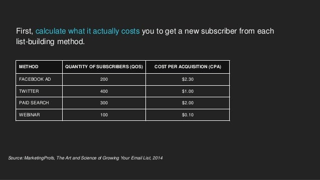 METHOD QUANTITY OF SUBSCRIBERS (QOS)