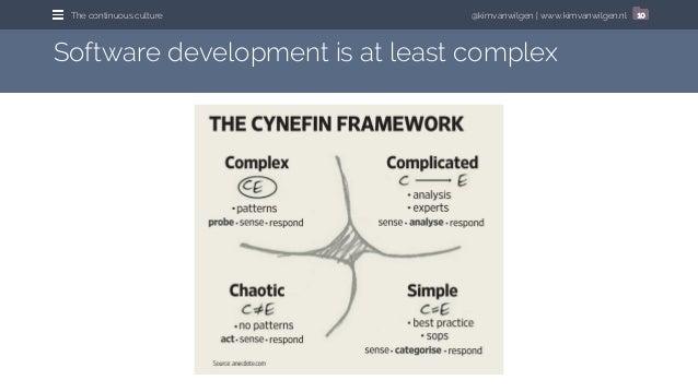 @kimvanwilgen   www.kimvanwilgen.nlThe continuous culture 10 Software development is at least complex
