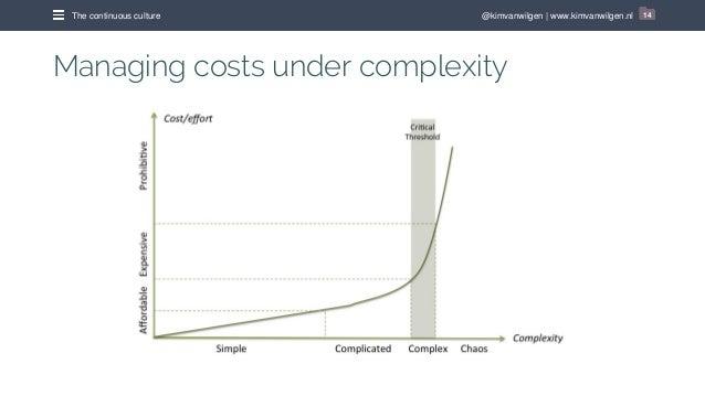 @kimvanwilgen   www.kimvanwilgen.nlThe continuous culture 14 Managing costs under complexity