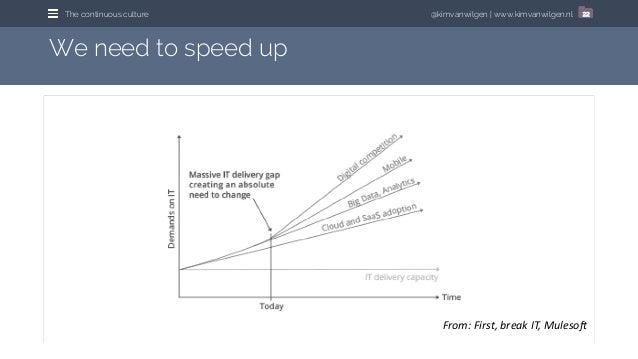 @kimvanwilgen   www.kimvanwilgen.nlThe continuous culture 22 We need to speed up From: First, break IT, Mulesoft