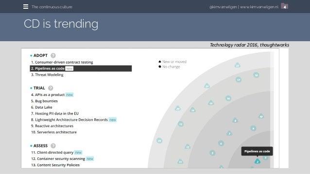 @kimvanwilgen   www.kimvanwilgen.nlThe continuous culture 4 CD is trending Technology radar 2016, thoughtworks