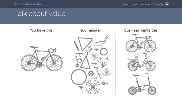 @kimvanwilgen   www.kimvanwilgen.nlThe continuous culture 44 Talk about value