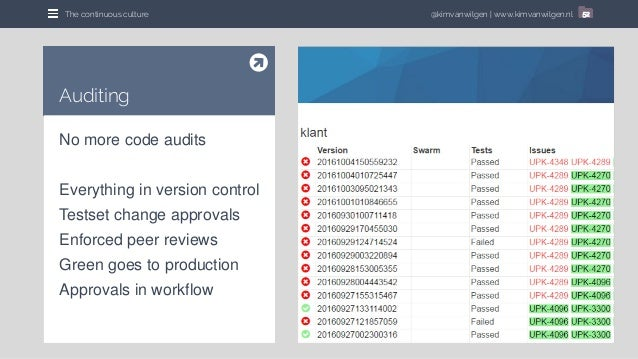 @kimvanwilgen   www.kimvanwilgen.nlThe continuous culture 52 Auditing No more code audits Everything in version control Te...
