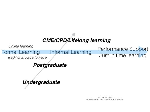 f Formal Learning Informal Learning Performance Support Just in time learningTraditional Face to Face Online learning Unde...