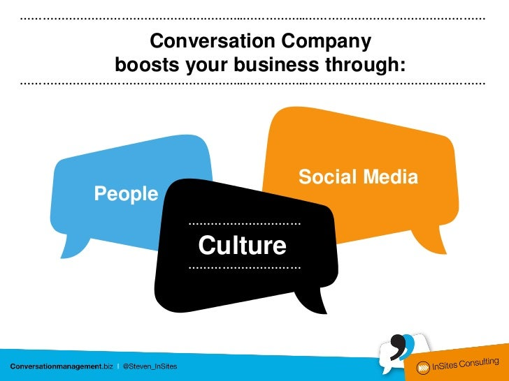 ………………………………………….………..……………..…………………………………………        Company Culture is      the Conversation Guide………………………………………….………..…...