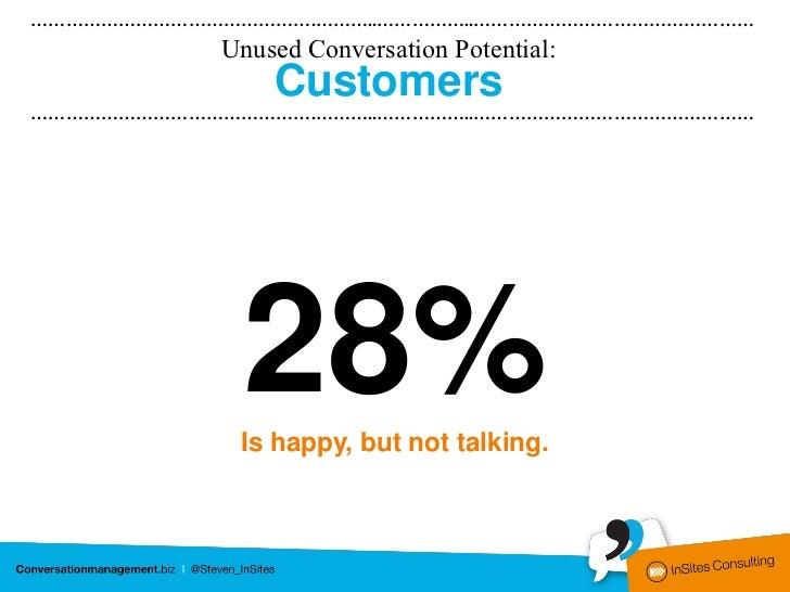 ………………………………………….………..……………..…………………………………………           Unused Conversation Potential:               Employees………………………………...