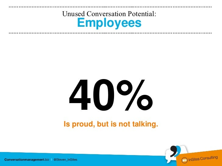 Conversations from internal stakeholders                                           Proud                  Conversation    ...
